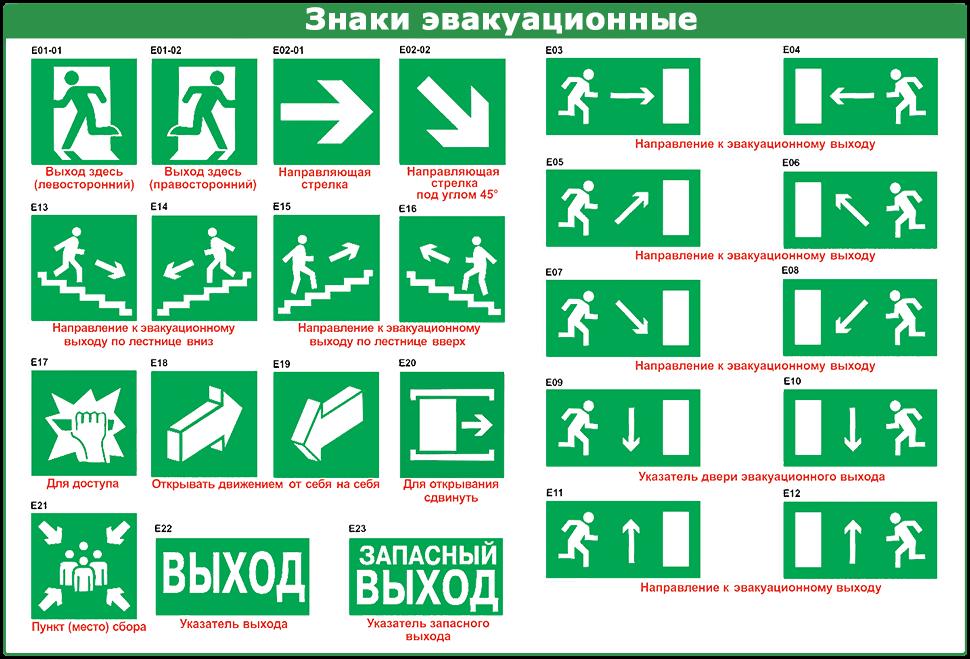 Пожарная безопасность. Знаки пожарной безопасности.